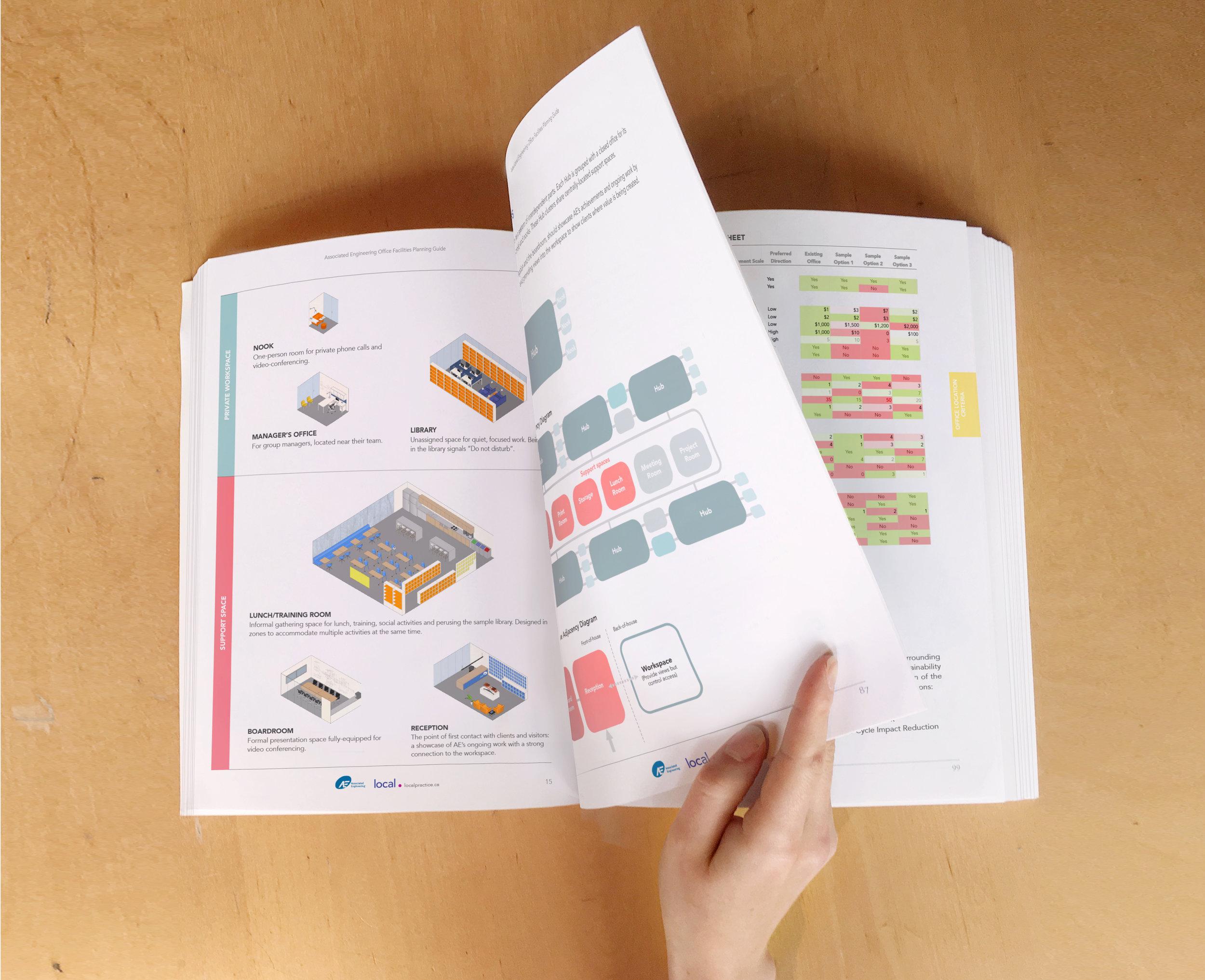 AE Design Guide 3.jpg