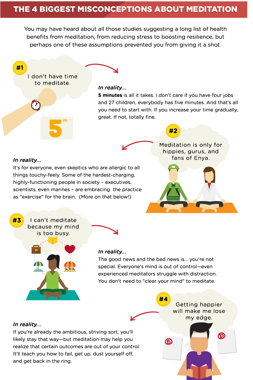 meditation happify MISCONCEPTIONS.png
