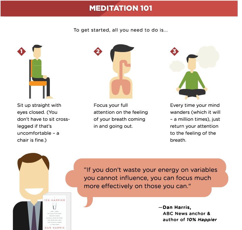 meditation happify MEDITATION101.png