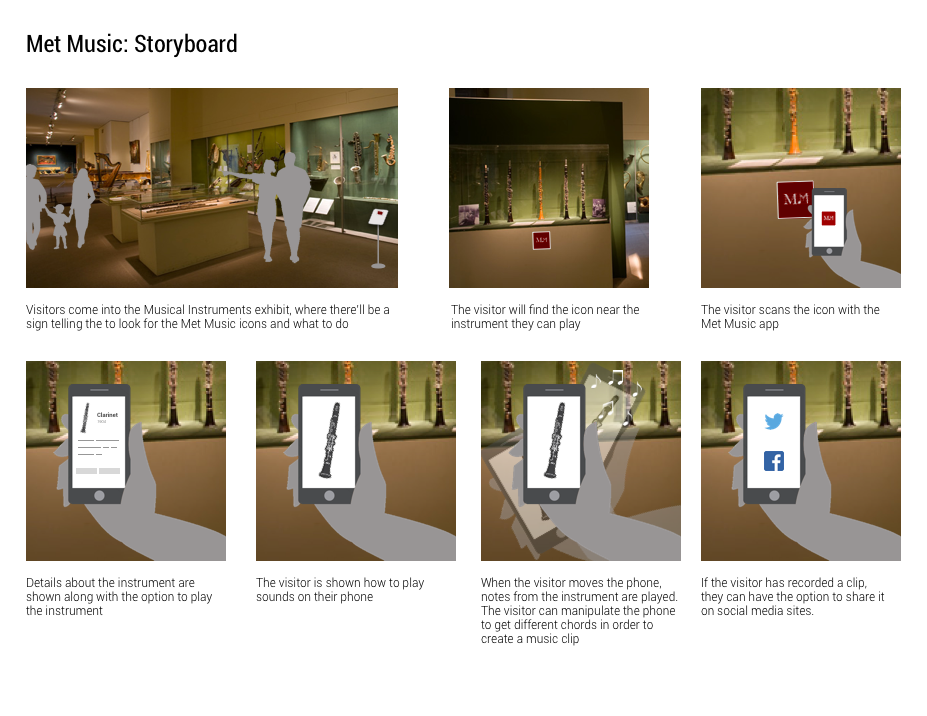 Storyboarding the Experience