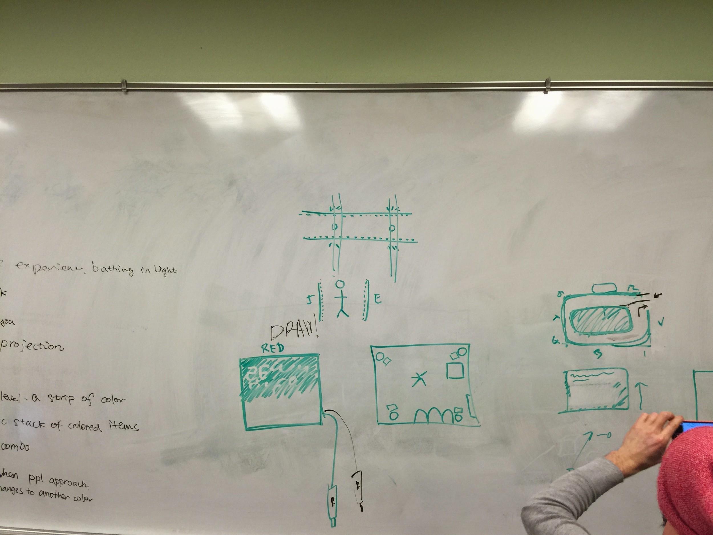 Brainstorming - Exhibit