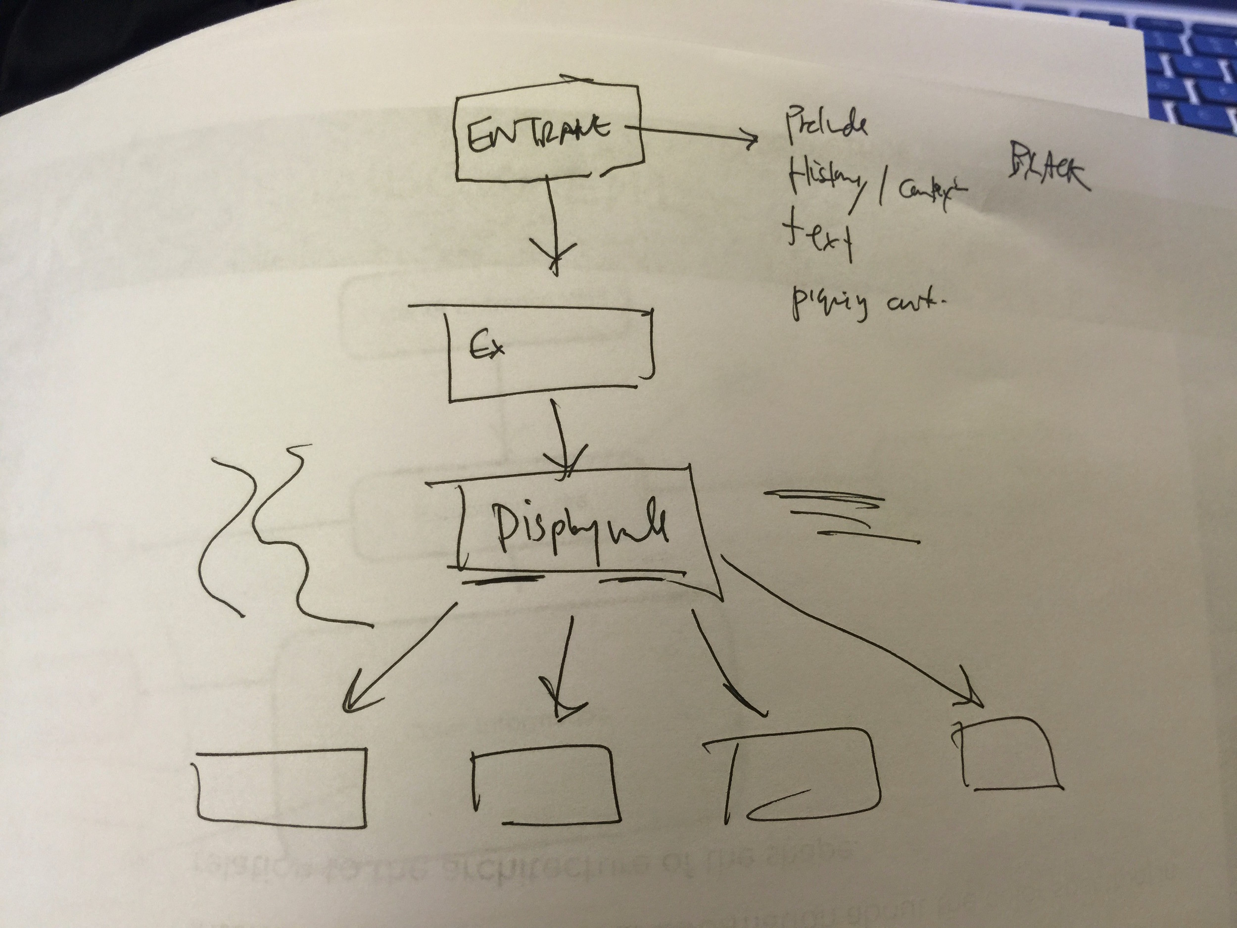 Sketch of Flow through Location