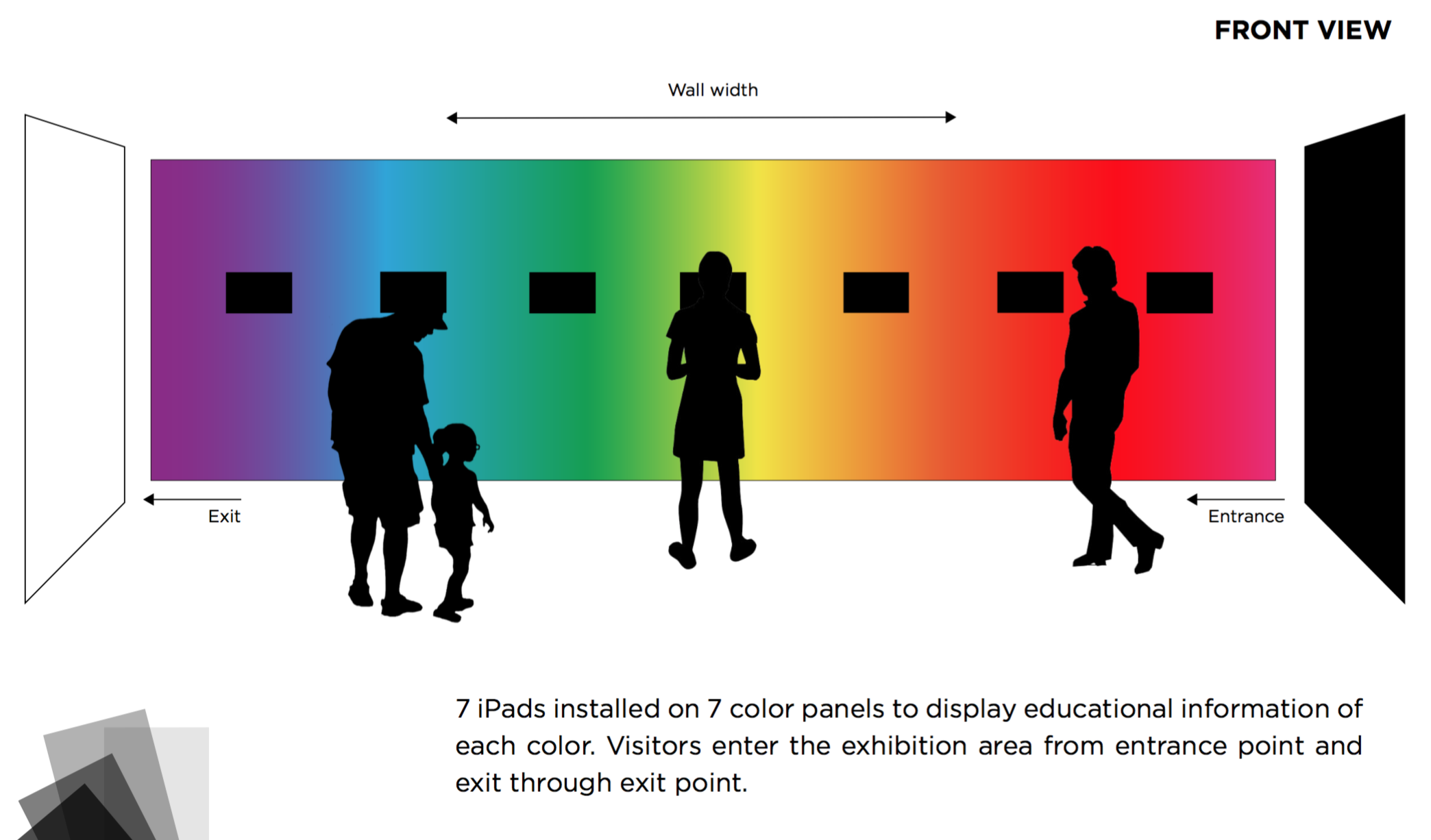 Exhibit Layout from Pitch