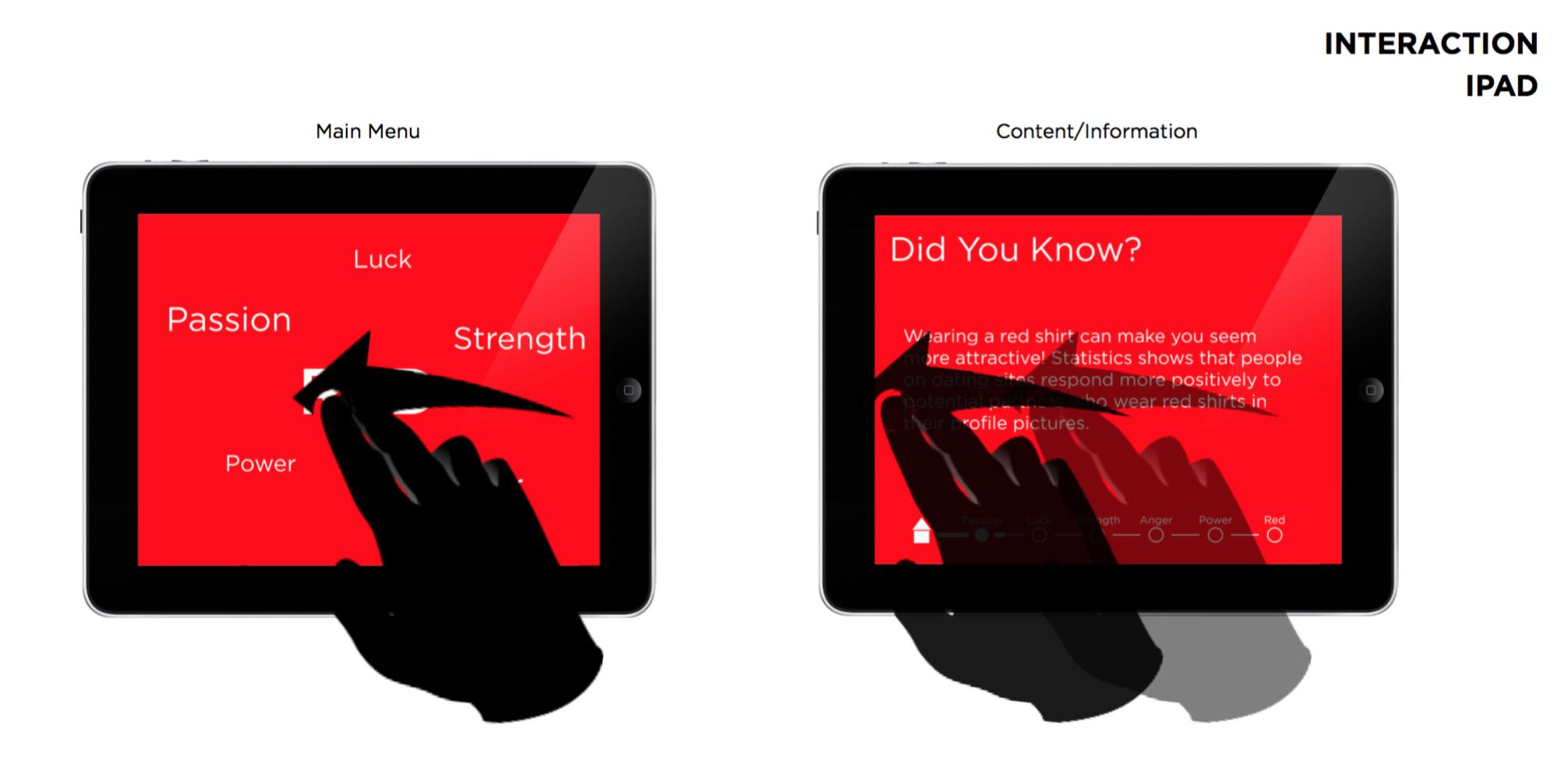 iPad App v1 Interaction