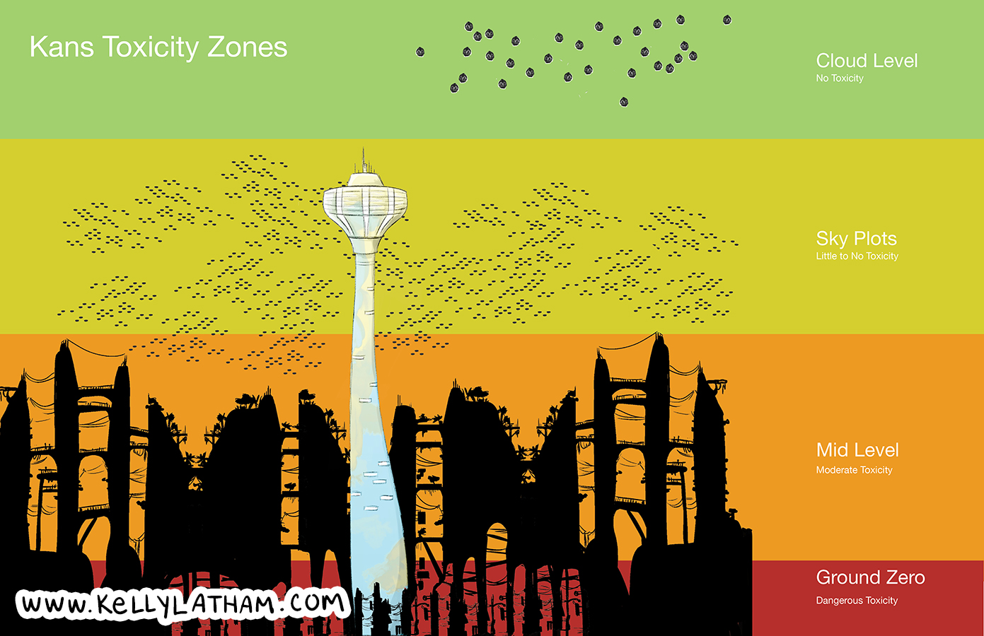 City Air Toxicity Zones