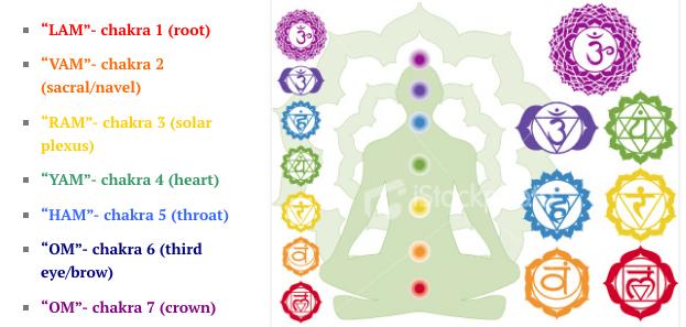 Image courtesy     ar-yoga.com