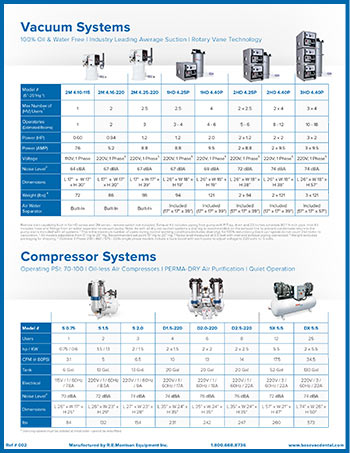 002_BV_Vac&Compressor_1pg_Dec 7th,2015-2b.jpg