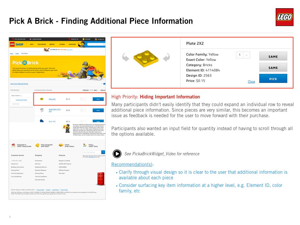 Analysis Sample: Pick A Brick