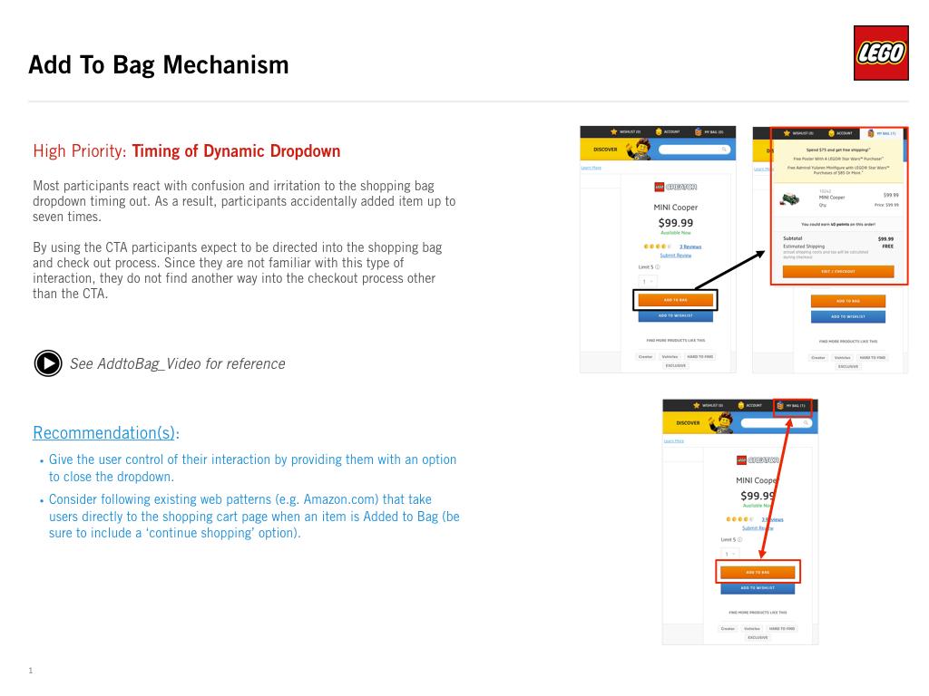 Analysis Sample: Add to Bag Mechanism