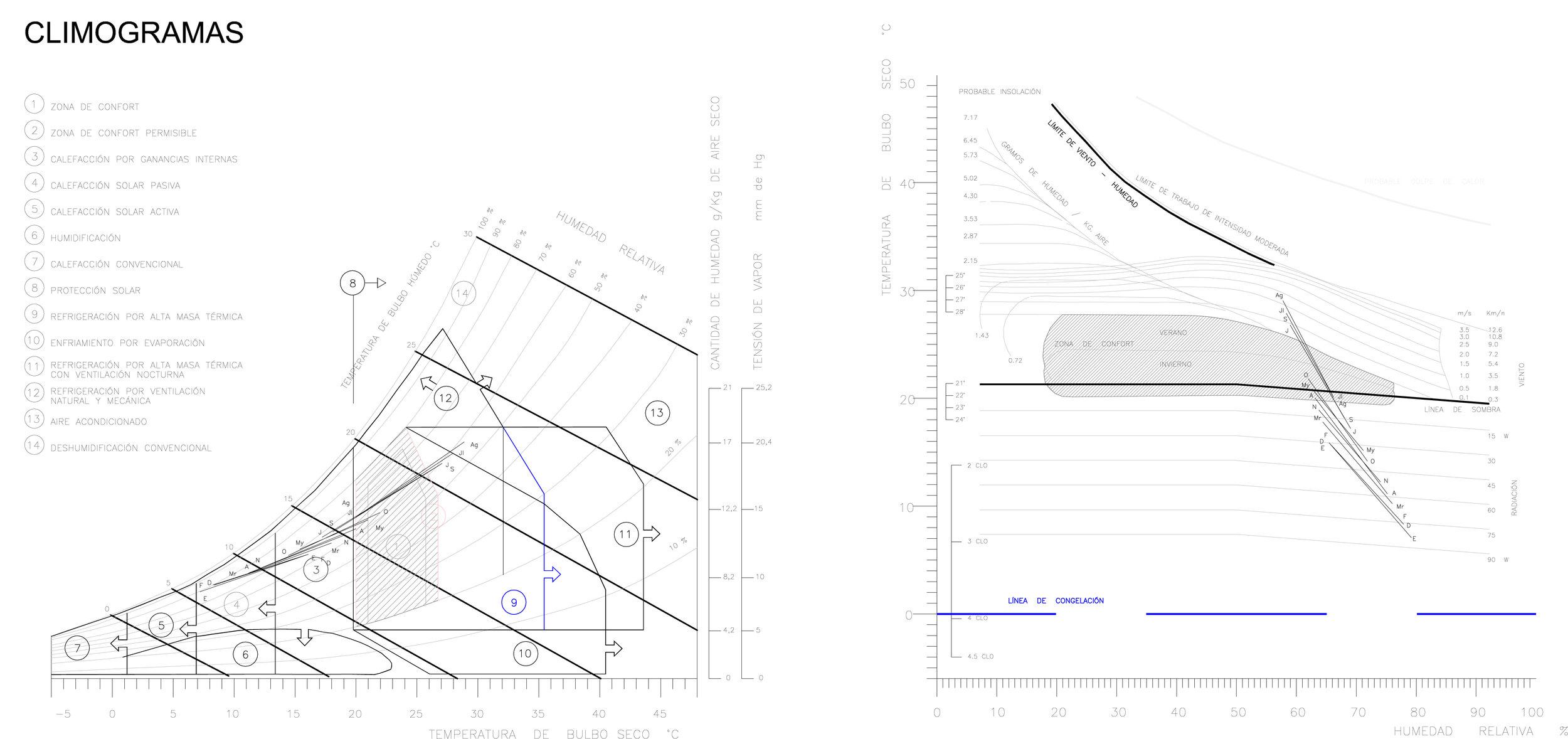 climograma copy.jpg