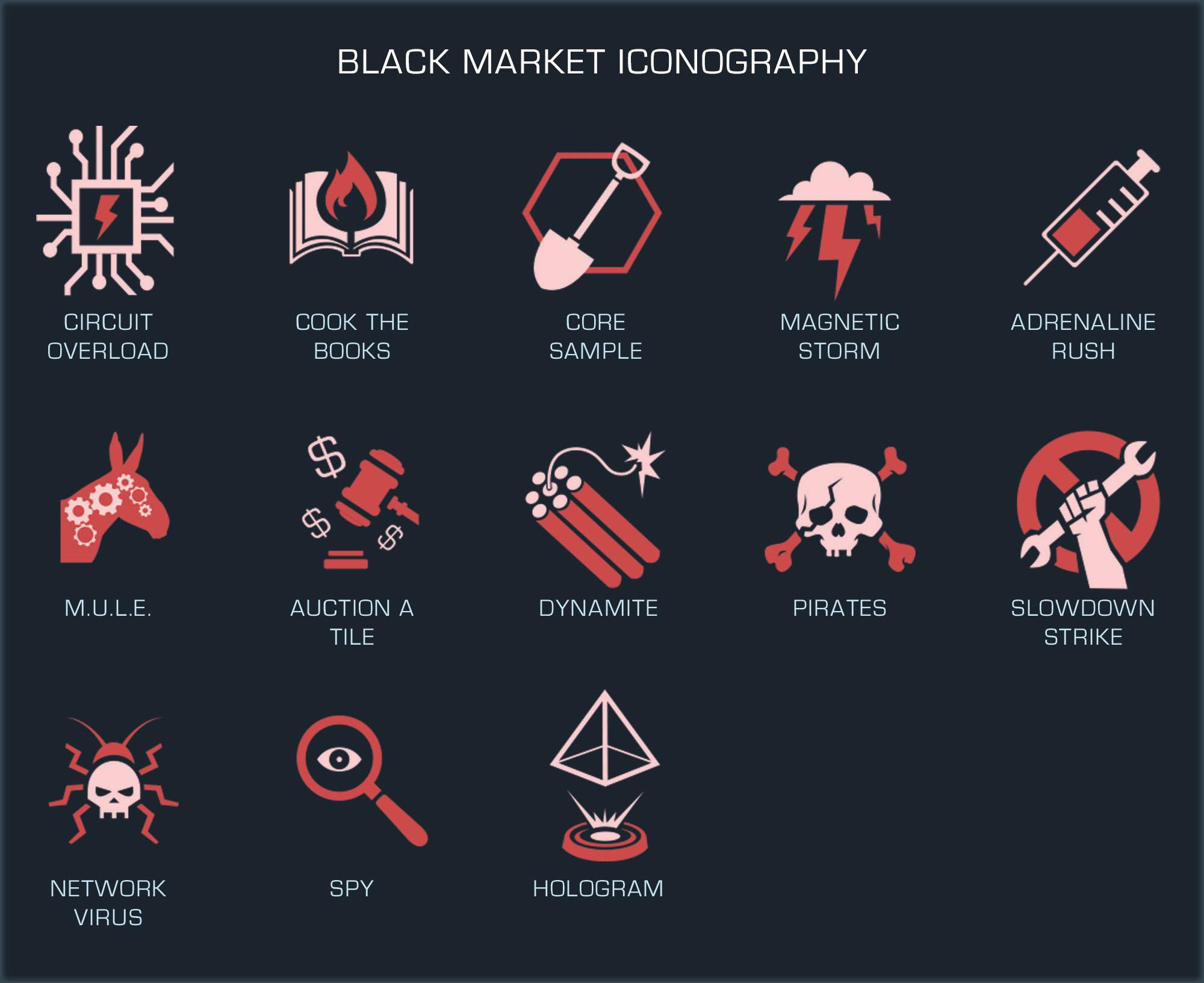 Black Market Iconography