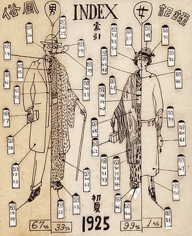 Kon Wahiro illustration. ( Source )