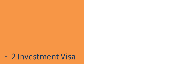 E-2 Investment Visa.png