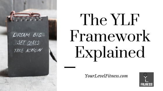 The YLF Framework Explained.png