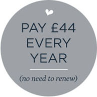 £44 every year (no need to remember to renew)