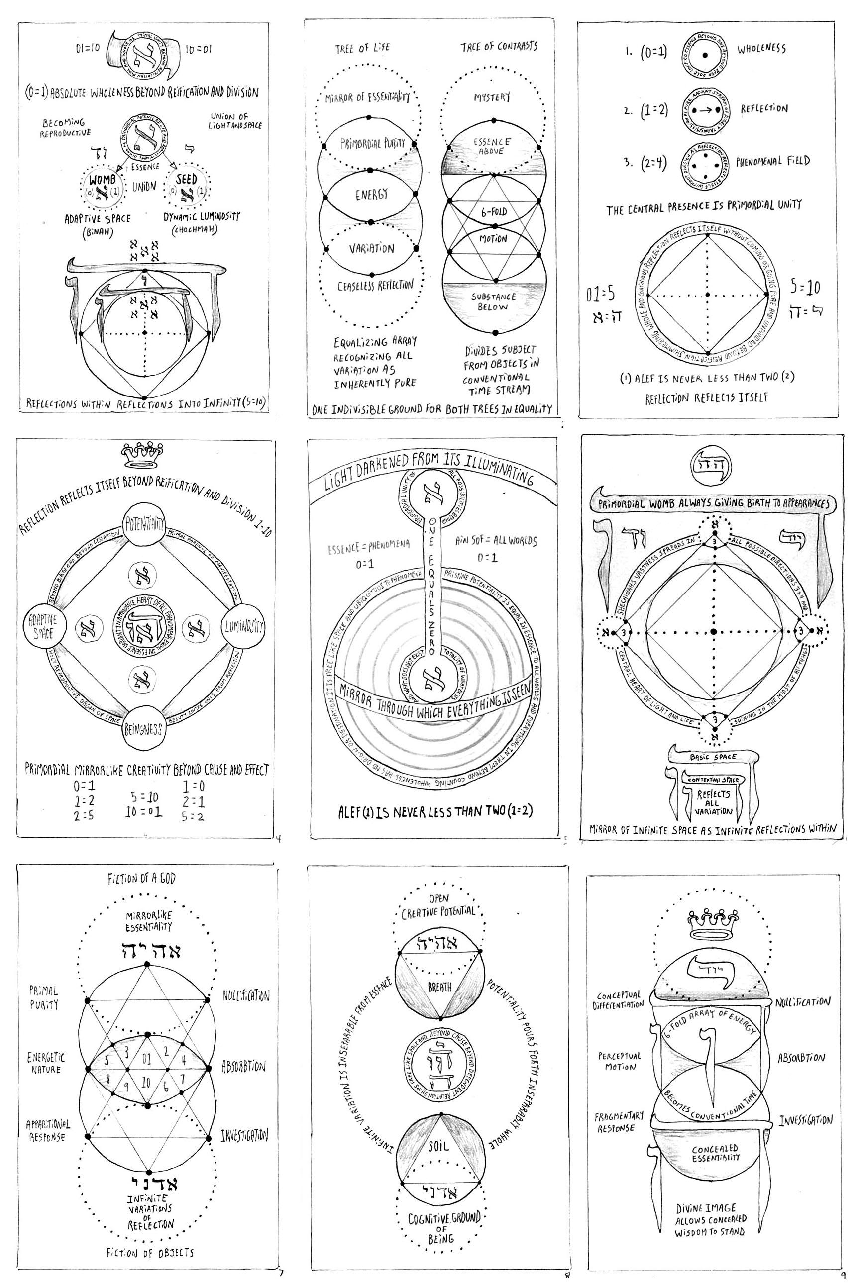 David Chaim Smith Nine Essential Keys (nine cards), 2010 Pencil and ink on paper 4 x 6 inches (each card) / 10.2 x 15.2 cm / DCS 32