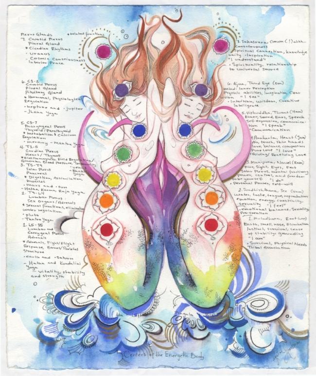 An original watercolor and informational print of Chakra Mermaids by Crystal Hartman.