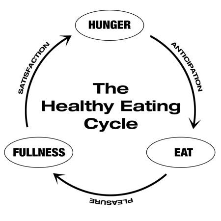 binge eating nutritionist