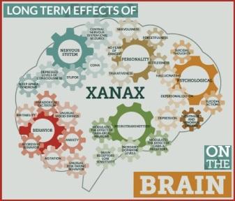 xanax brain health