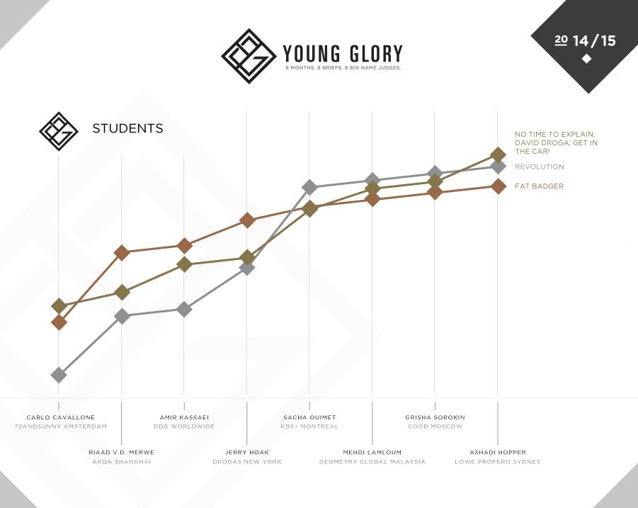 YG_Results_Overlay_S.jpg