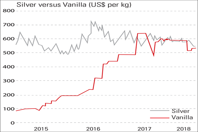 910-vanilla-634-1.png
