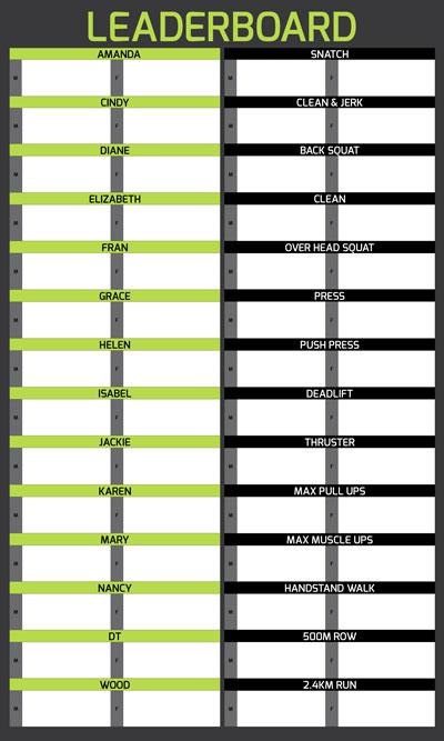 CFL201502---CrossFit-Langwarrin-Leaderboard---V2.jpg