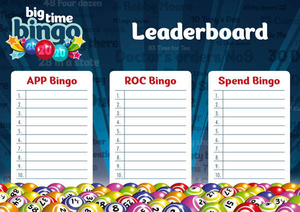 AMEX Bingo Leaderboard