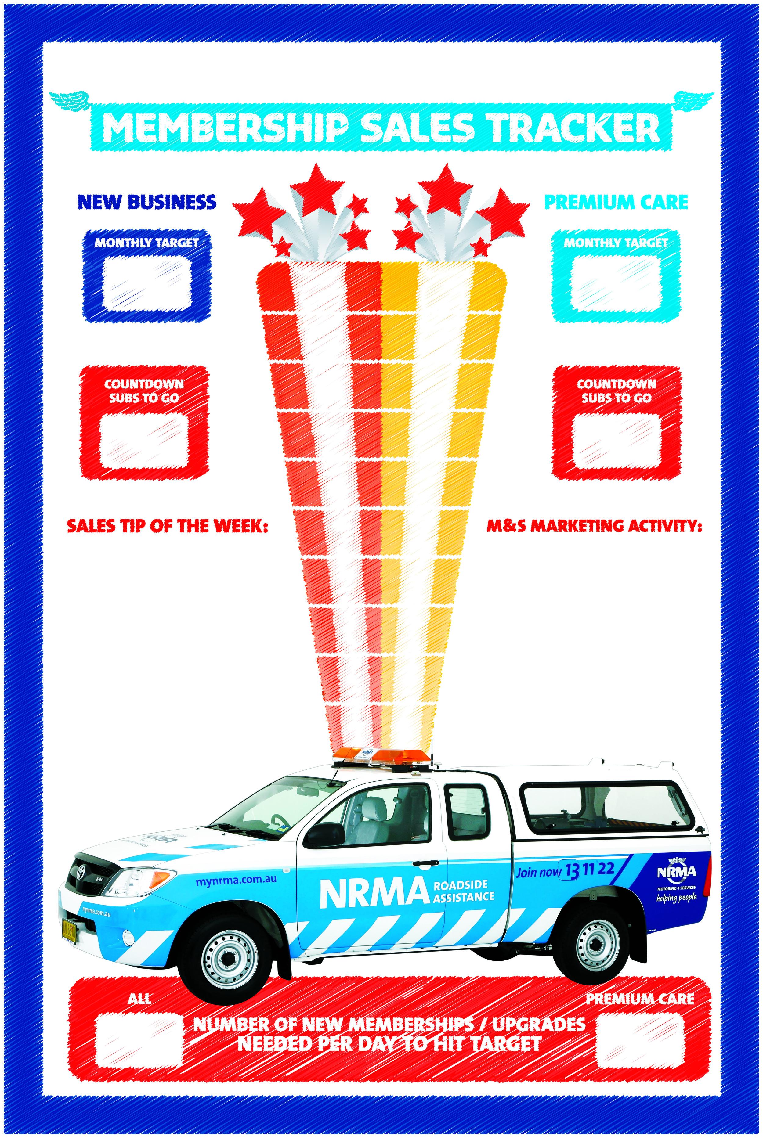 NRMA BOARDS.jpg
