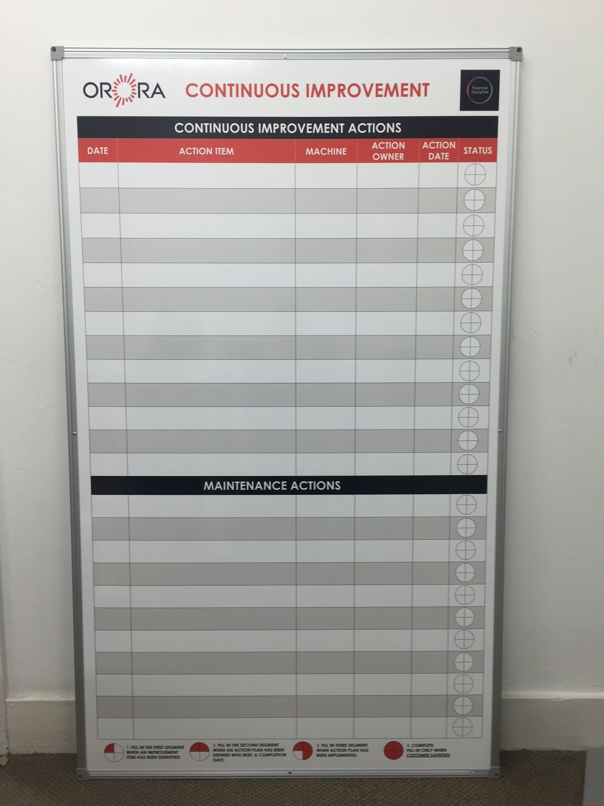 Orora Packaging Continuous Improvement Board