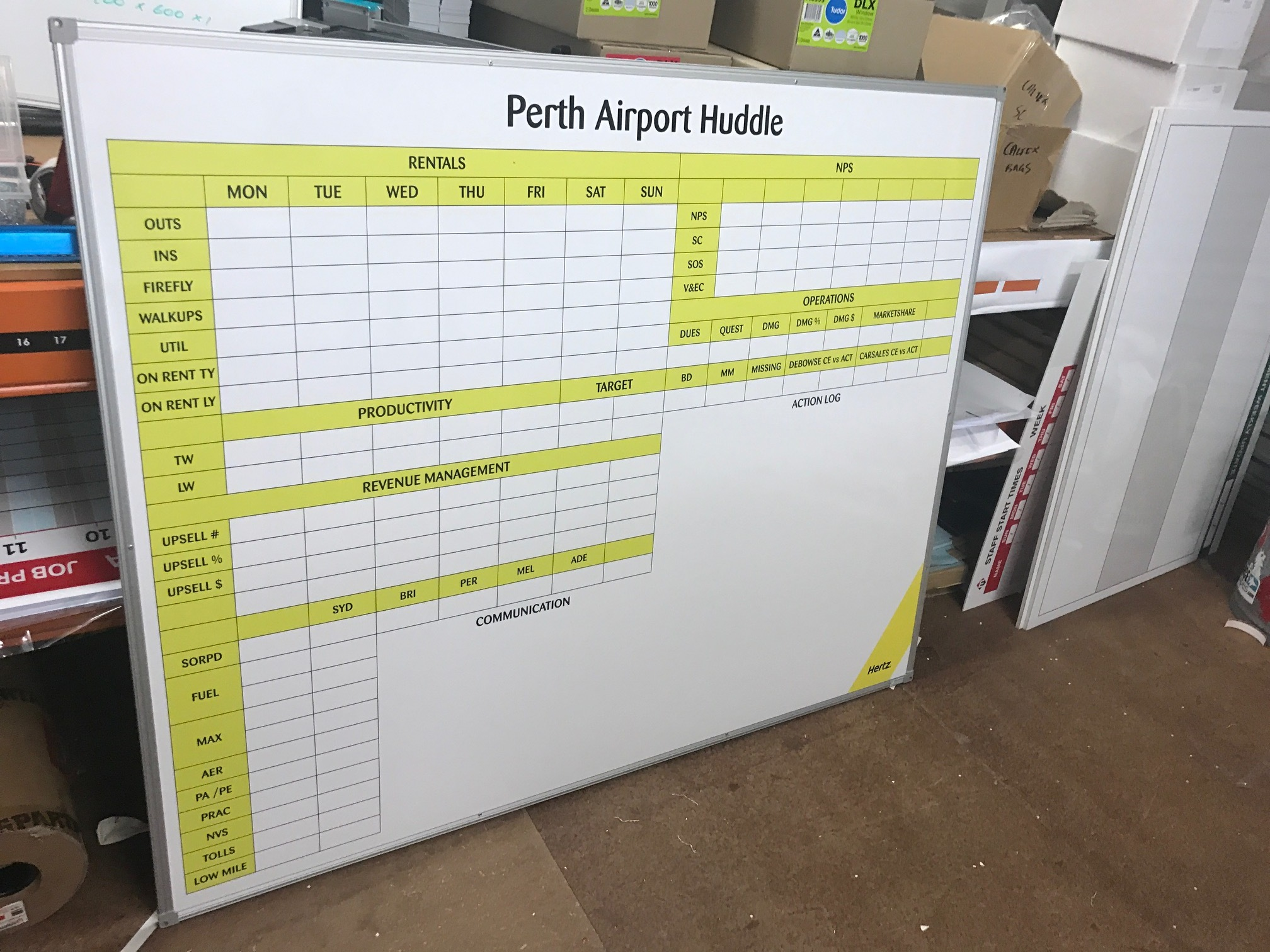 Hertz Rental Site Performance Board