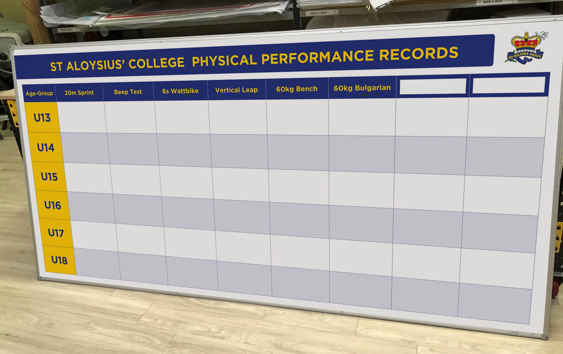 St Alloysius Sports Record board