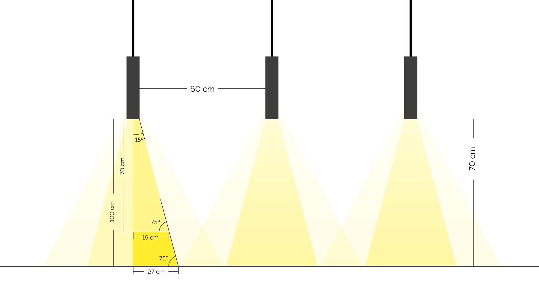 lichtkegel.png