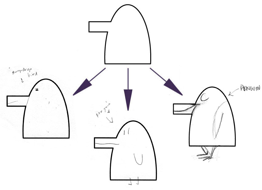 LEFT (GUMDROP BIRD), CENTER (PENGUIN), AMY's ON RIGHT (PENGUIN)