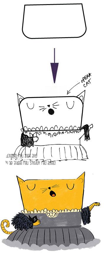 OPERA CAT