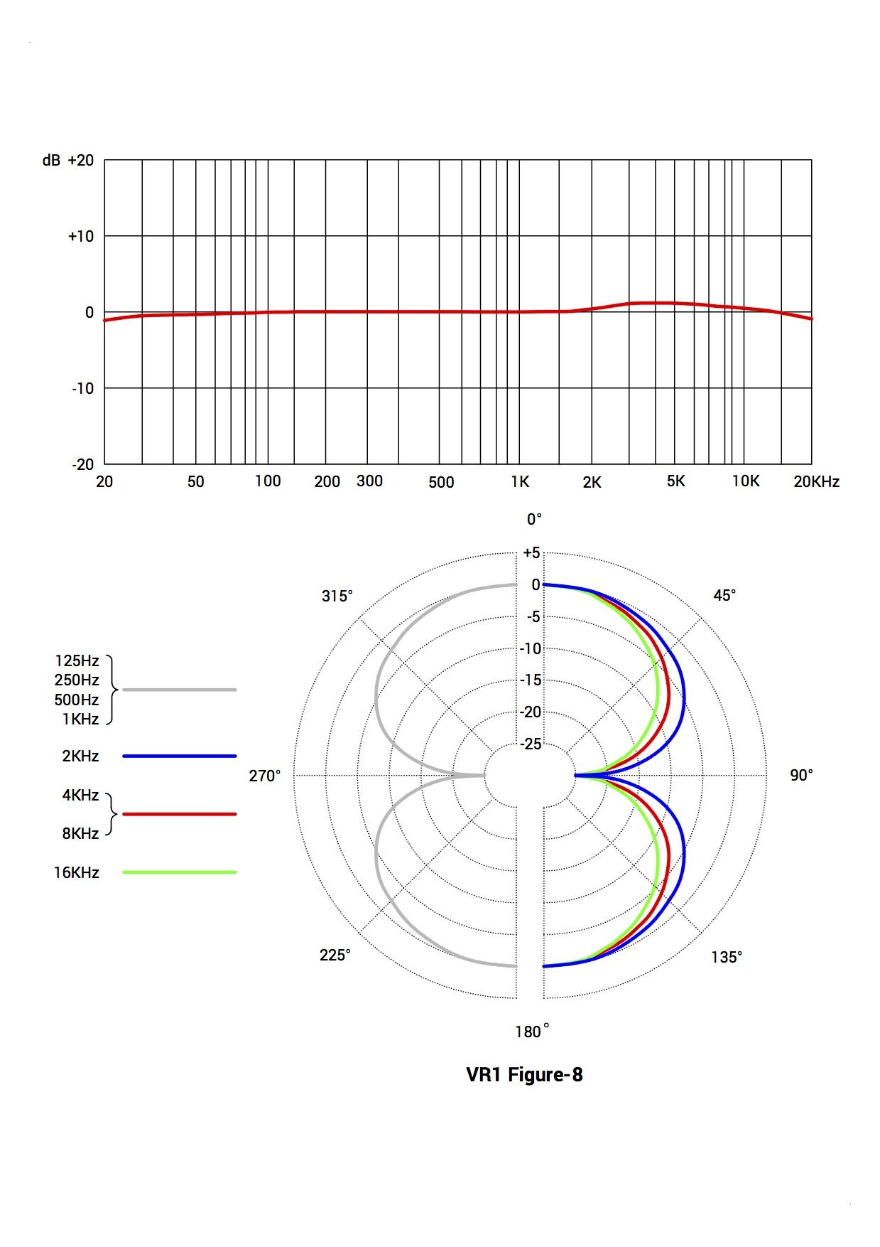 polar-freq-chart-fig8.jpg