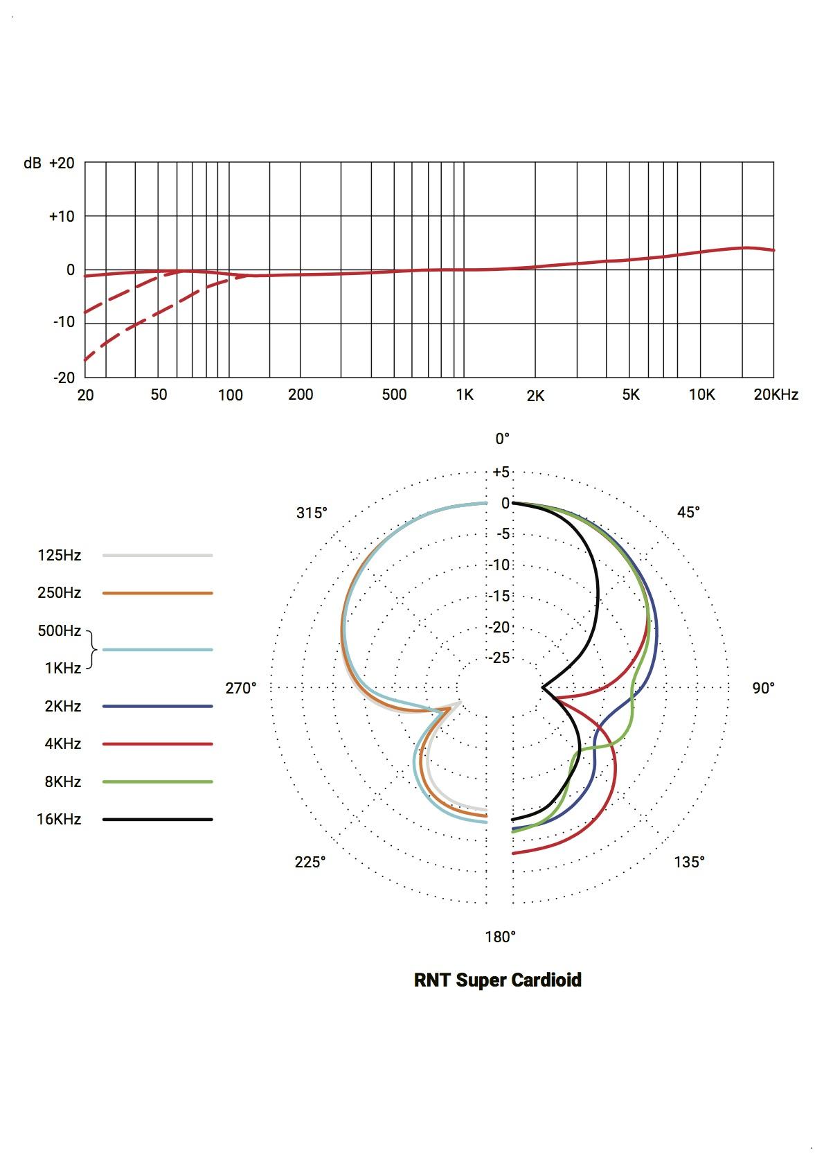 RNT Super Cardioid.jpg