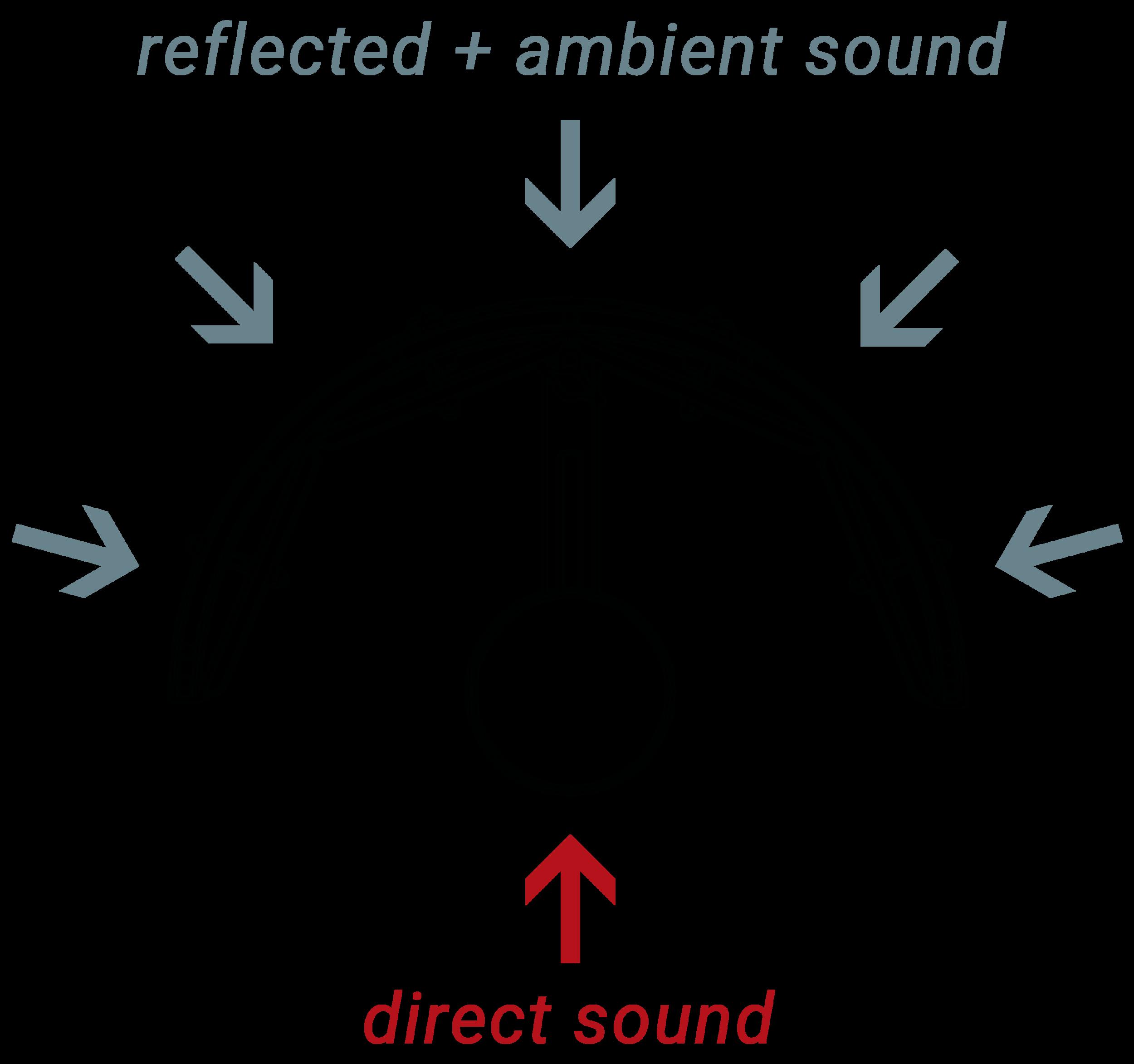 se-reflexion-filter-acoustics.png