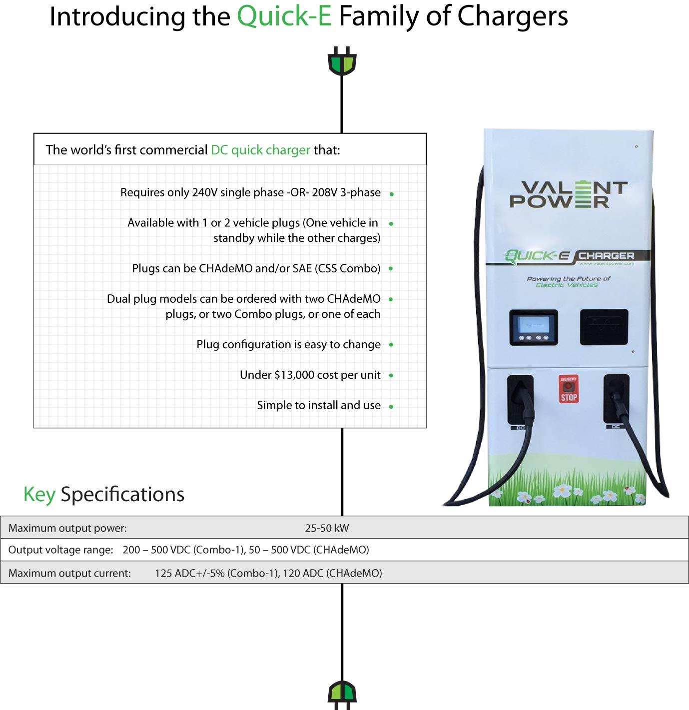 Introducing the EVA Charger.png