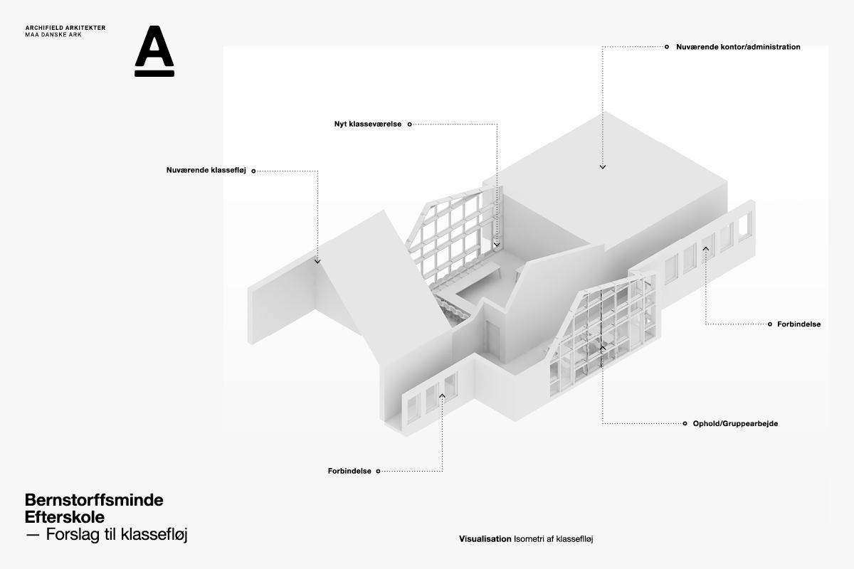 Archifield_Arkitekter_Berstofkoncept.jpg
