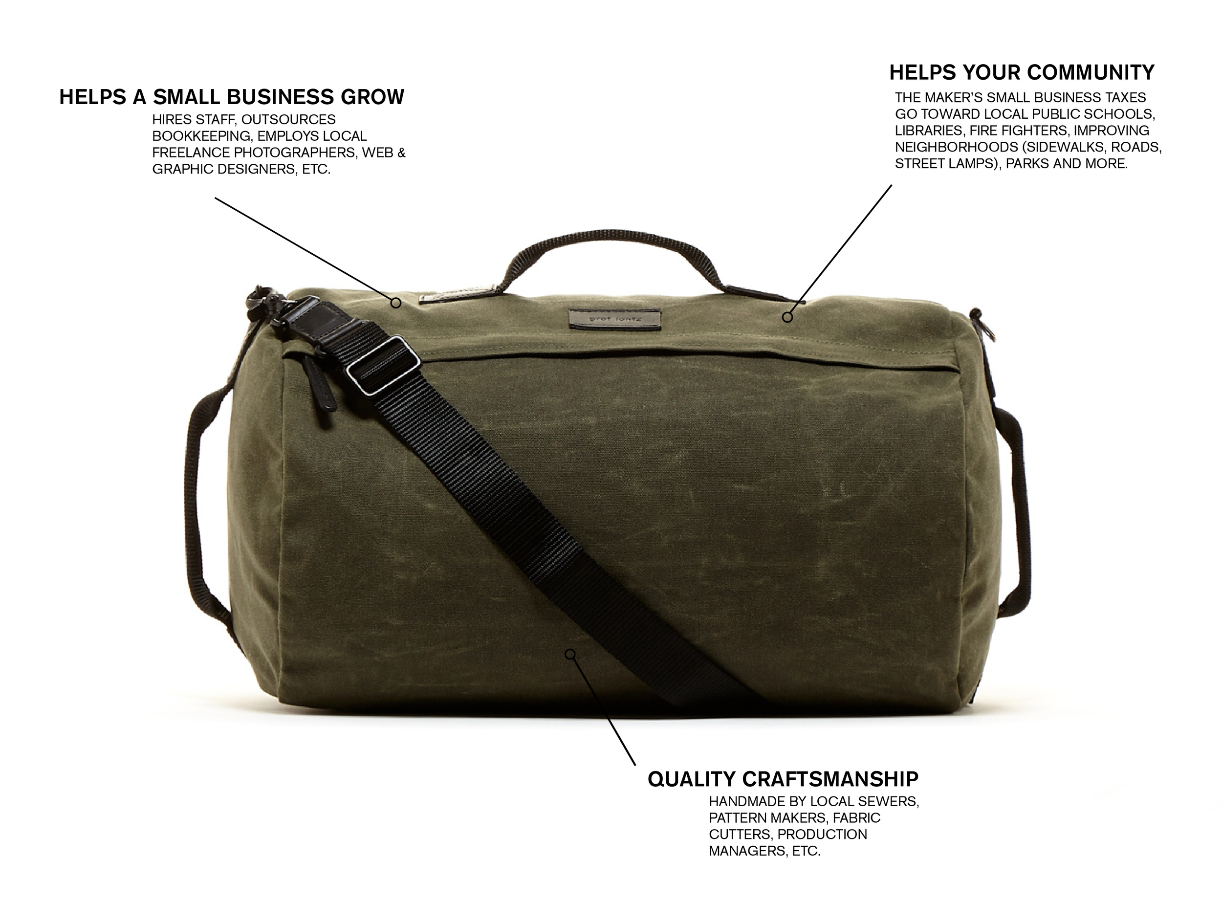 Featured product:  Messenger Duffle Olive Waxed Canvas/Black Leather, from Graf Lantz