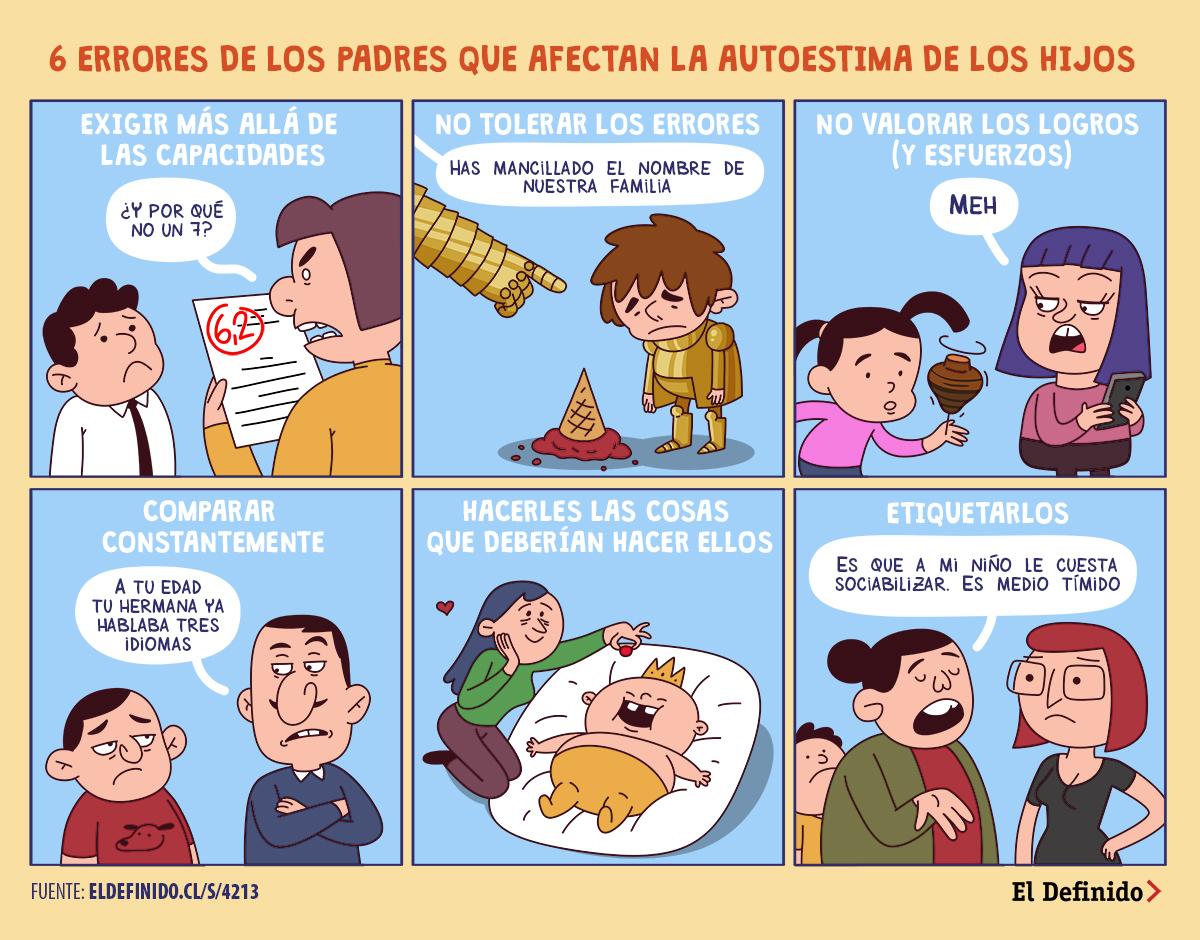 2- 6 errores de padres.jpg