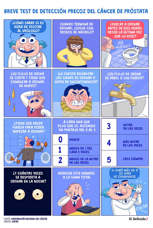 4- Deteccion de cancer de prostata.jpg