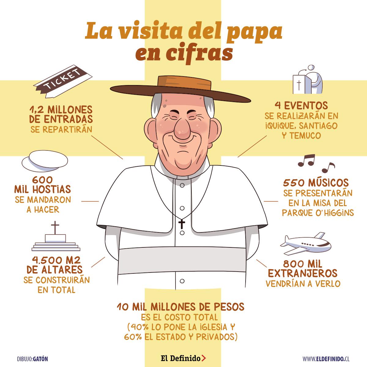 14 - PAPA Francisco.jpg