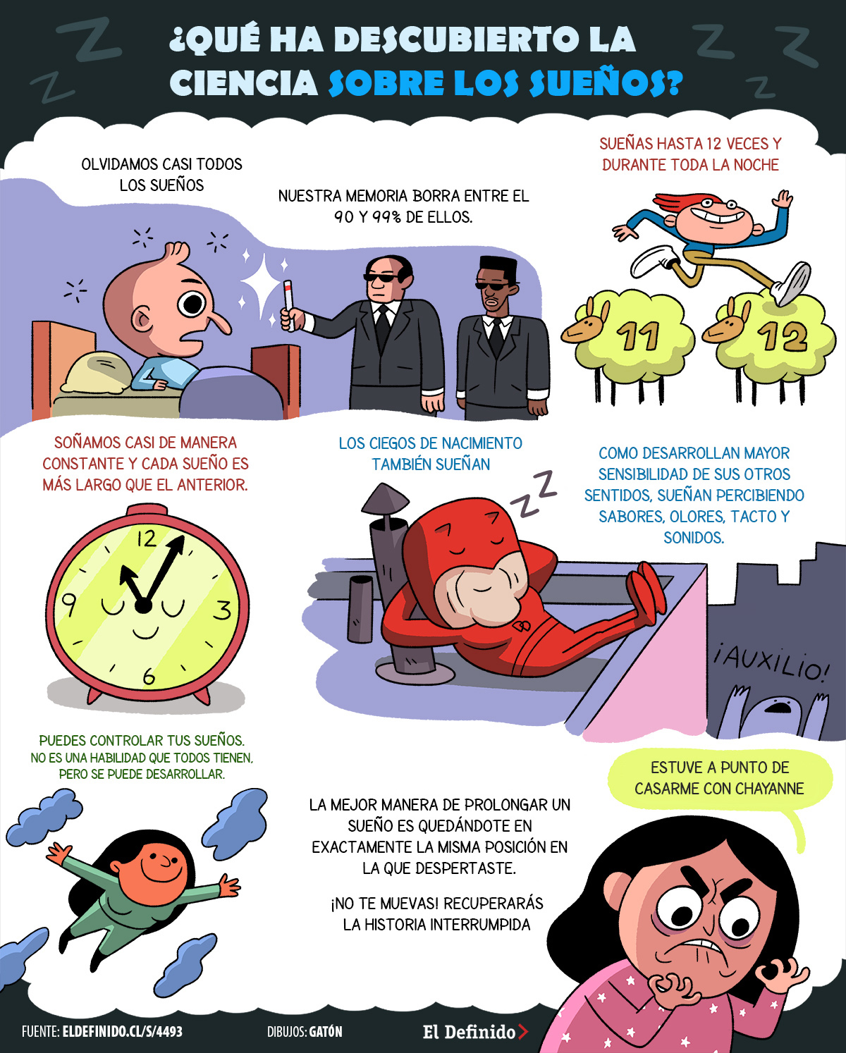 15 los sueños.jpg