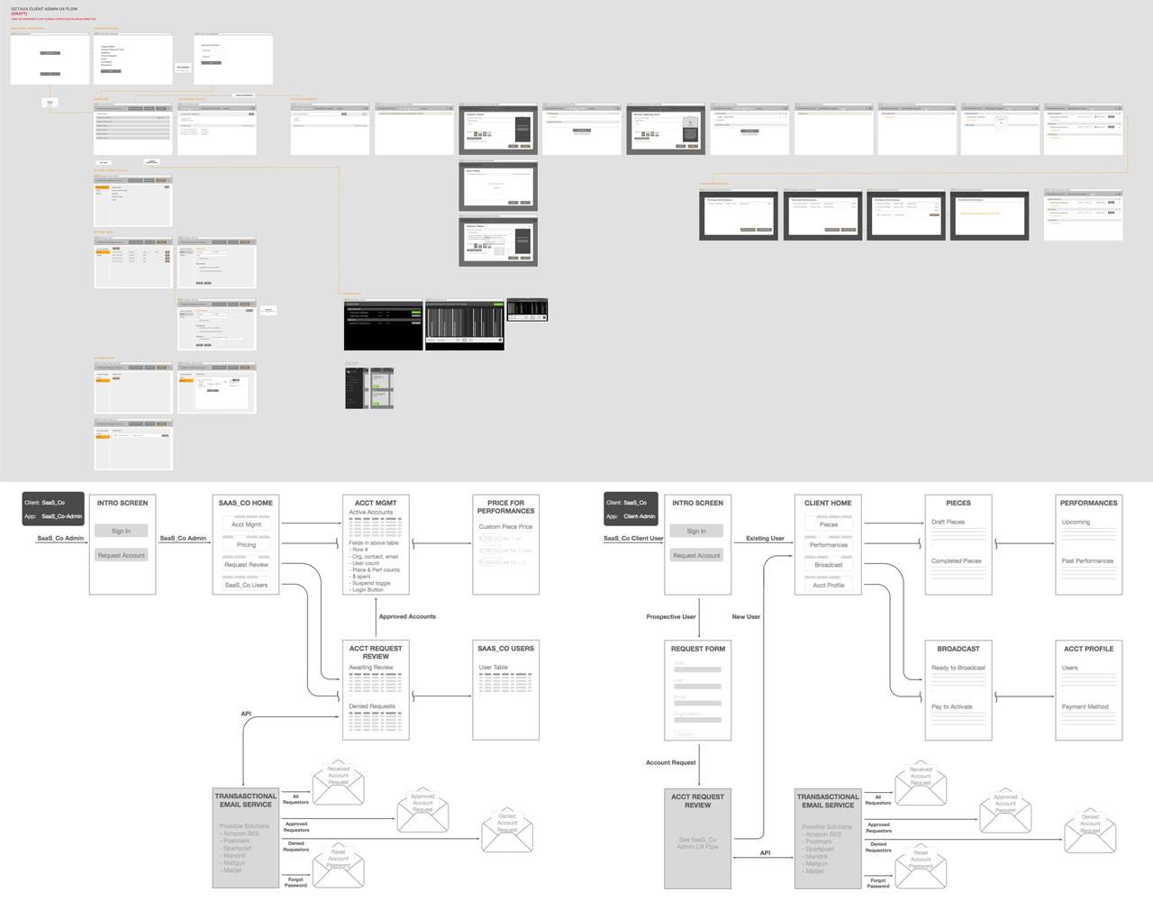 Encue-Adminflow.jpg