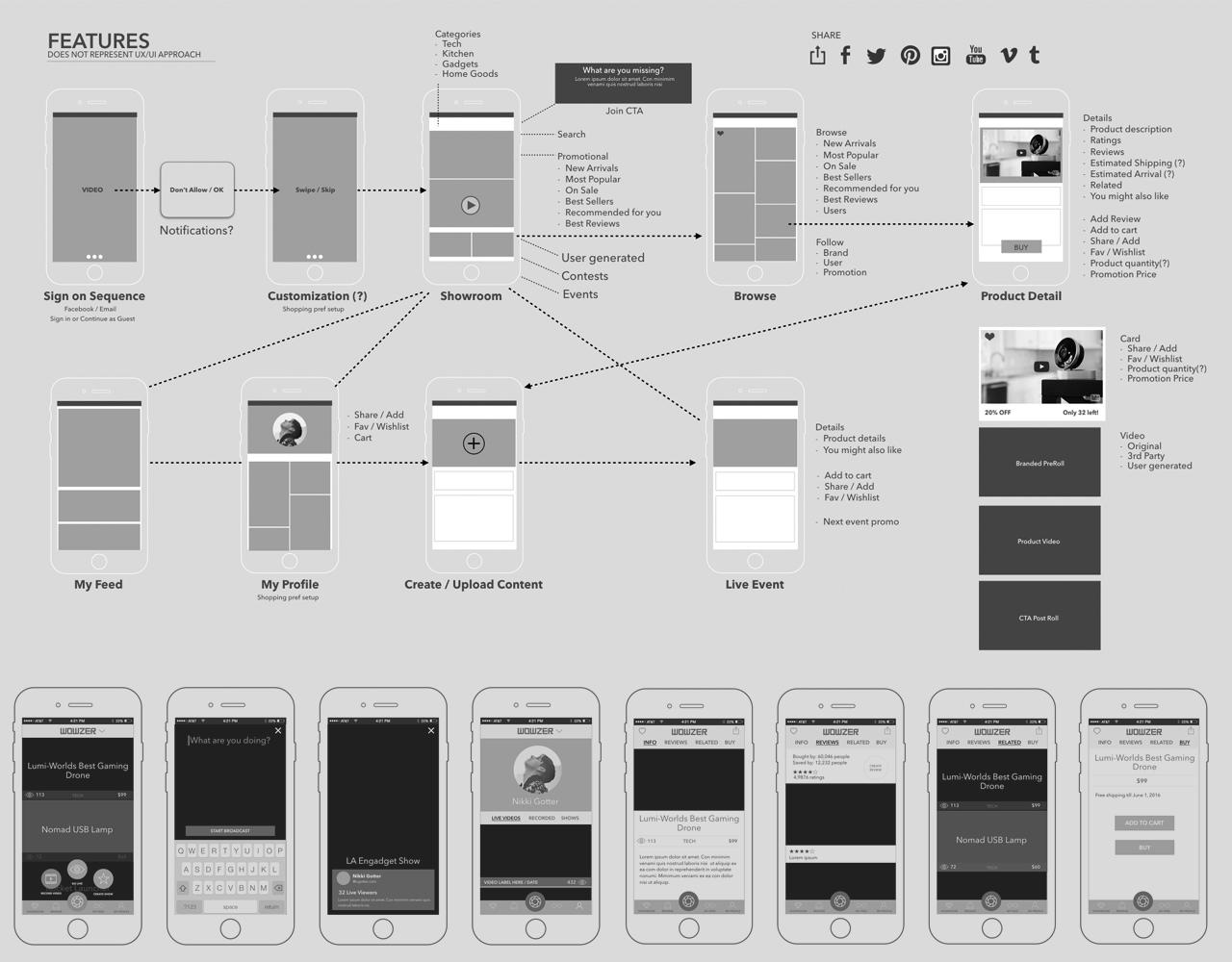 Bantr-Flows.jpg