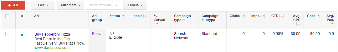 Ads look like this in Google AdWords