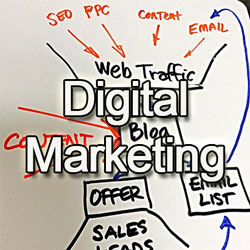 Digital marketing services from Dan Christensen Marketing