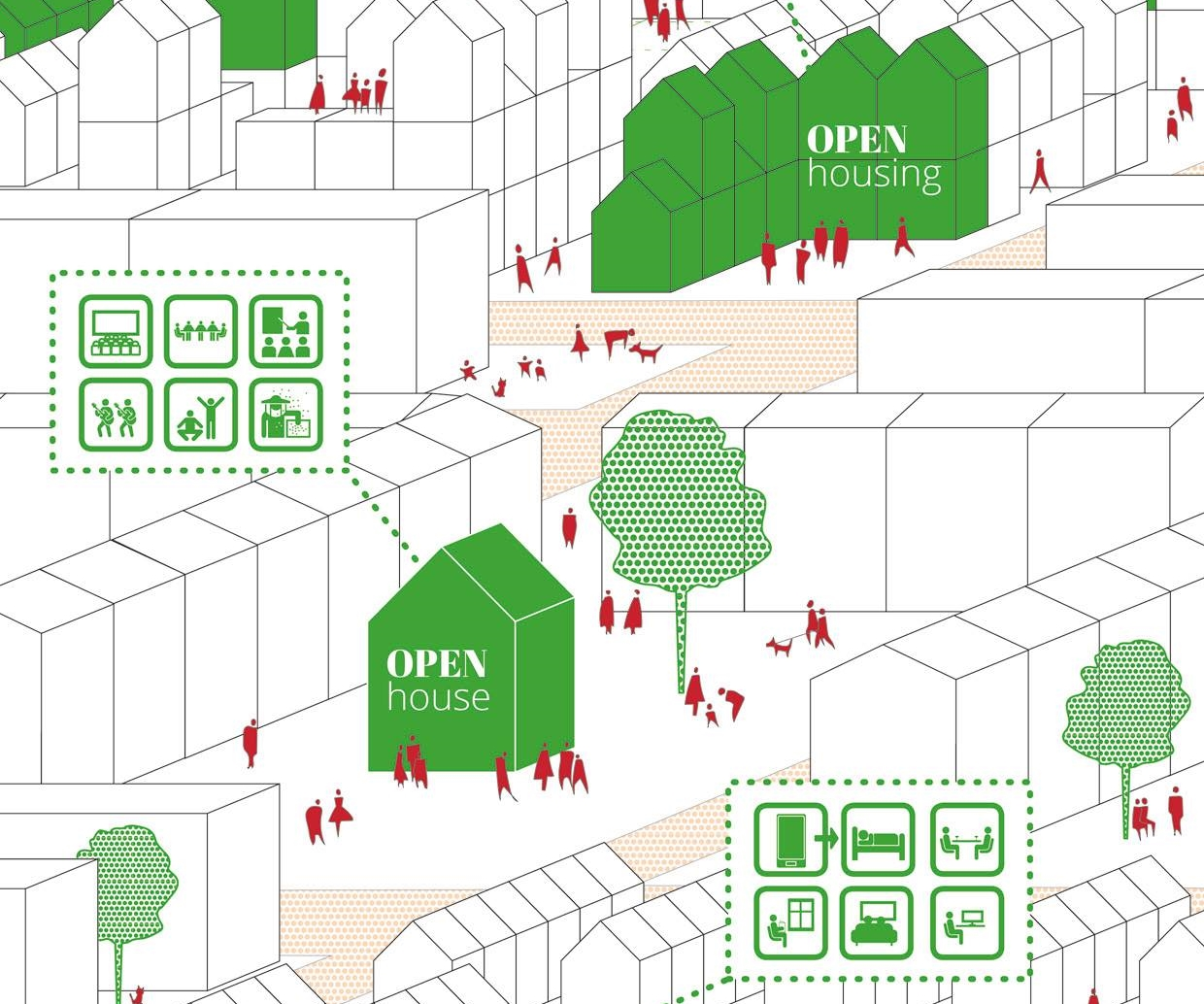 """From """"others"""" to """"neighbours"""". Illustration: OPENtransformation"""