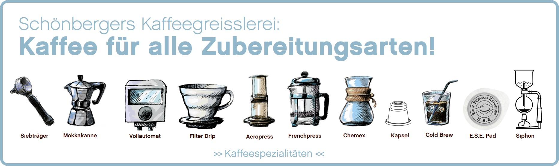 Kaffeegreisslerei für alle Zubereitungsarten_Schönbergers.jpg